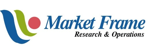 Market Frame Research